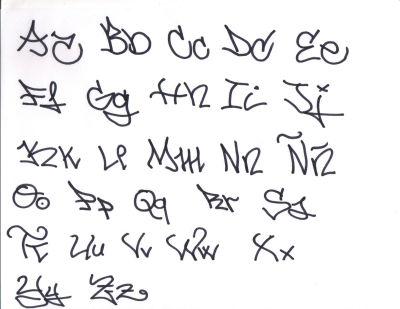 abecedario de graffiti. abecedario en graffiti.