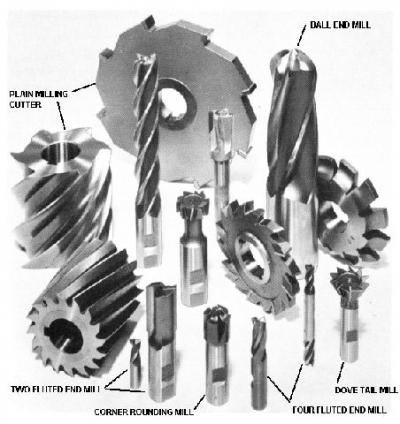 Makina Teknolojisi E Makina Cnc Torna Freze Freze 199 Akıları