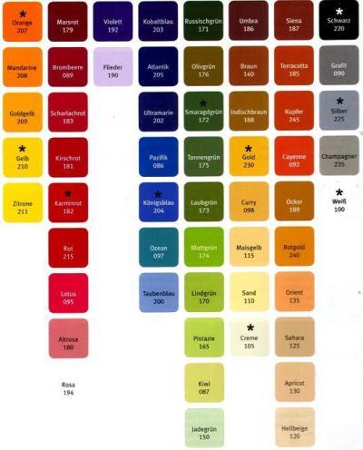 acrylmalerei tips tricks. Black Bedroom Furniture Sets. Home Design Ideas
