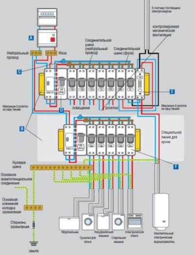Разводка электропроводки своими руками видео