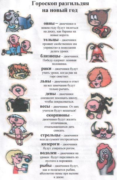 гороскоп смешной по знаком зодиака слушать