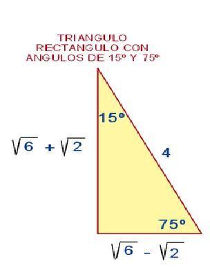 Coseno identidades trigonometricas