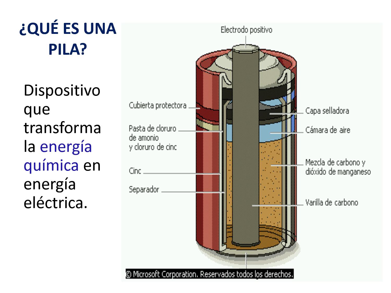 Componentes electr nicos an logos y digitales pilas - Tipos de pilas alcalinas ...