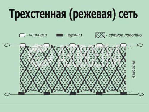 купить путанку для рыбалки в украине