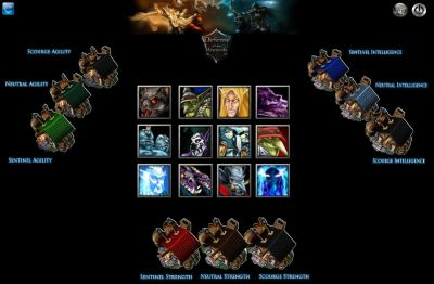 Guia Heroes e Items Por ZaThu Heroes