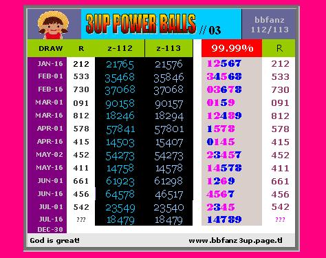 Thai lottery ok free share the knownledge
