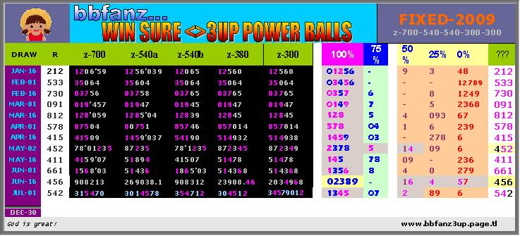 Thai lottery thai lottery tips thailand lottery thailand lottery