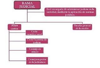 Rama judicial consulta de procesos con cedula autos weblog