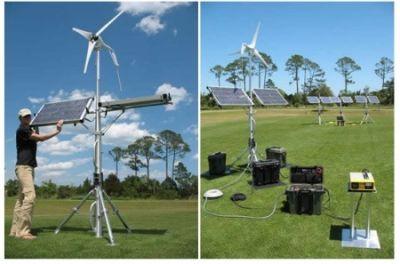 Camusecosolar productos - Generadores de electricidad ...