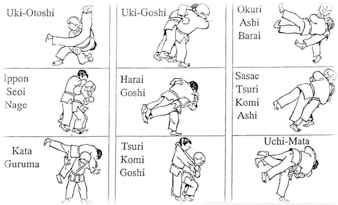judo nage no kata pdf