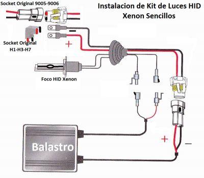 diagrama electrico balastros: