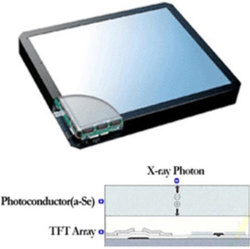 amorphous silicon panels. Flat Panels Amorphous silicon