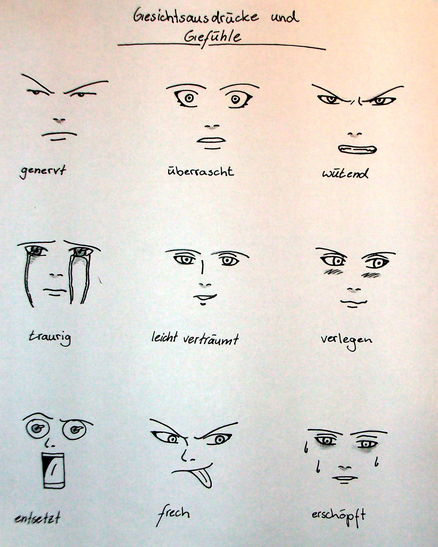 Gesichtsausdrücke und gefühle