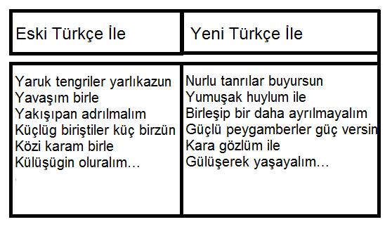 Islamiyet öncesi türk edebiyatı
