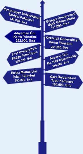 okul, üniverite yönlendirme levhaları, Dış Mekan, Yönlendirme Tabelası