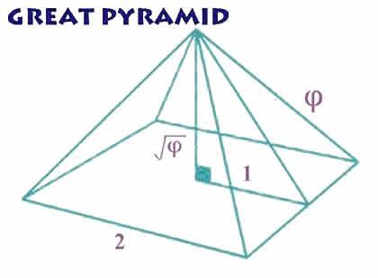 Не только египетские пиpамиды