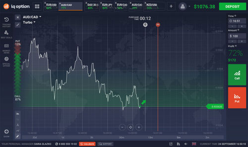 Forex Brokers - iq option review