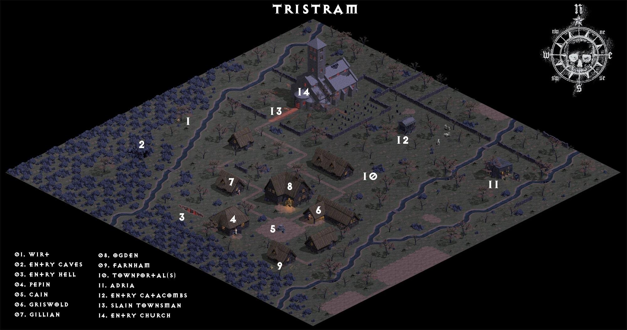 The Diablo project - Post Apoc Wargames