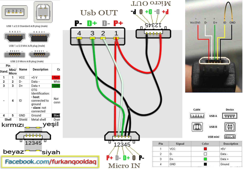Samsung схема кабеля usb