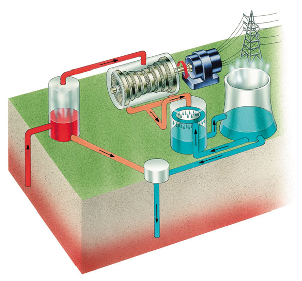 New emerging technologies geothermal energy - Energia geotermica domestica ...