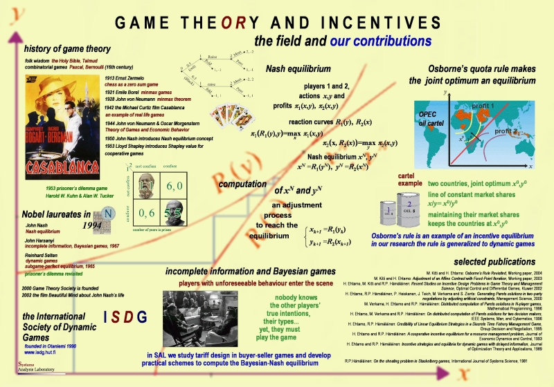 Oyun Teorisi (Game Theory)
