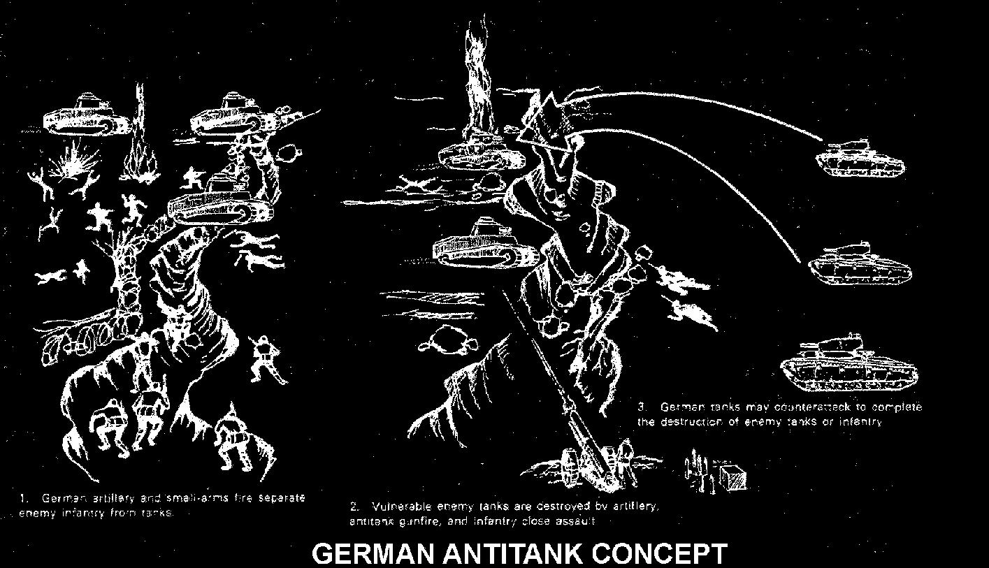 German Antitank Concept, The Concept of Blitzkrieg
