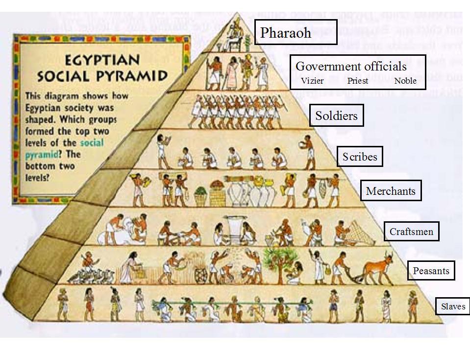 egypt presentation on emaze