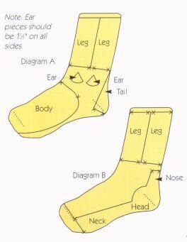 corapoyun23 Çoraptan Oyuncak Yapma