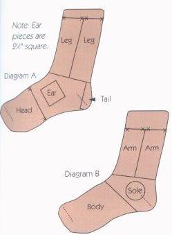 corapoyun25 Çoraptan Oyuncak Yapma