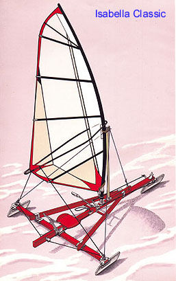 how to build ice boats