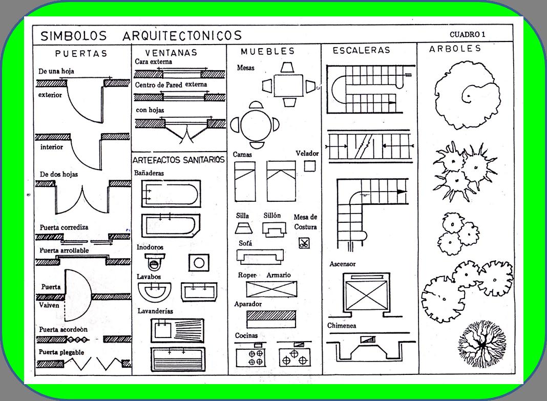 Tecnoman a en e s o plano arquitect nico de una vivienda for Simbologia de planos arquitectonicos pdf