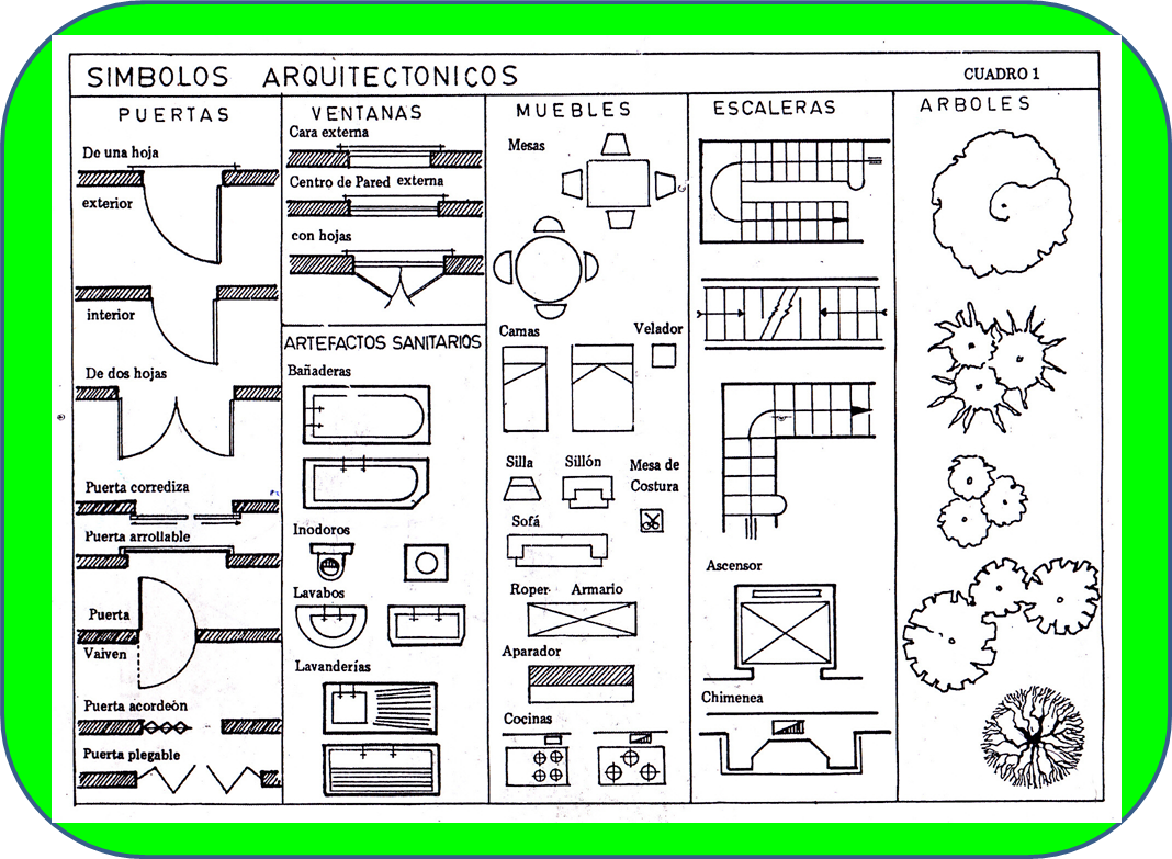 Tecnoman a en e s o plano arquitect nico de una vivienda for Simbologia de niveles en planos arquitectonicos
