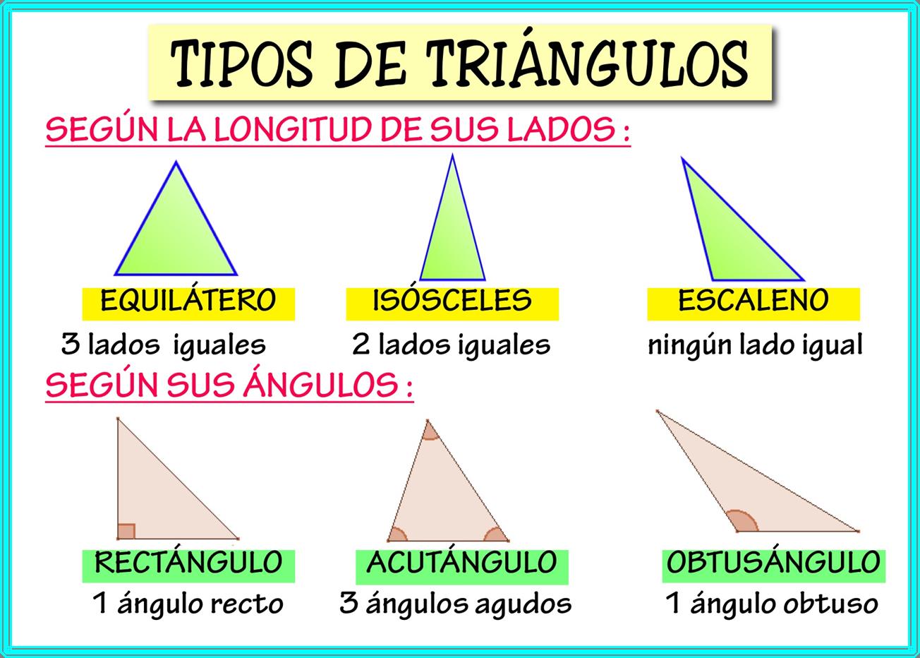 Los triángulos según sus lados y ángulos | Blog de ROSA DELIA