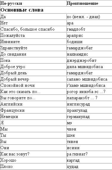seksualnie-slova-na-turetskom-yazike