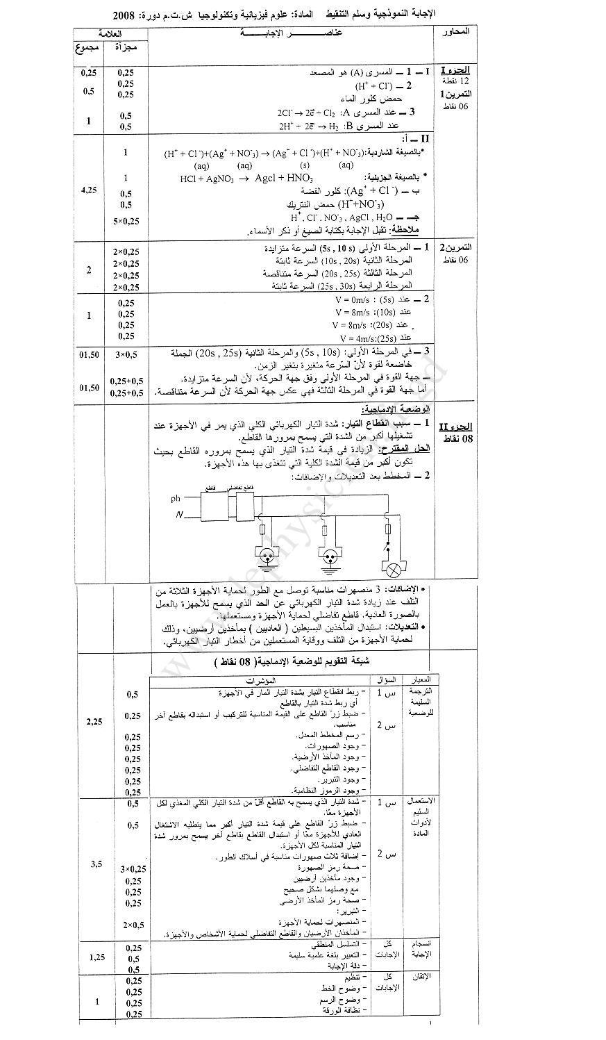 مواضيع الشهادة 2008 مقترحة للقراءة وحلولها مباشرة للقراءة و المراجعة مقتبسة من احسن المواقع هدية للطلبة   2008c