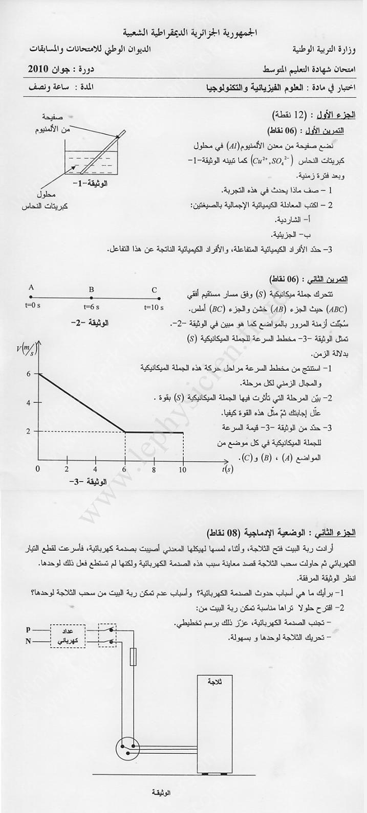 مواضيع الشهادة 2010 مقترحة للقراءة وحلولها مباشرة للقراءة و المراجعة مقتبسة من احسن المواقع هدية للطلبة    2010s