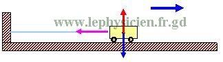 دروس  ميدان الظواهر الميكانكية 26