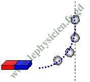 دروس  ميدان الظواهر الميكانكية 28