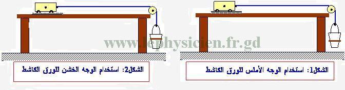 دروس  ميدان الظواهر الميكانكية 32