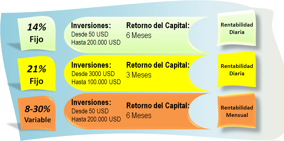 Mercado forex es rentable