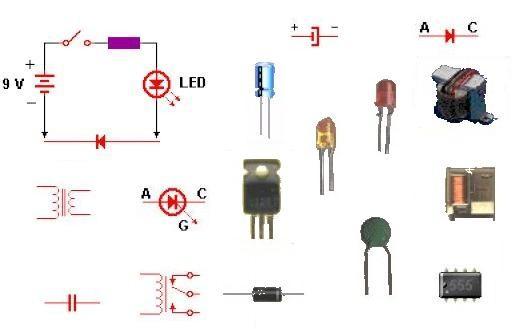 electronica y electricidad yahoo dating
