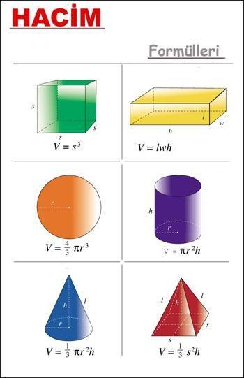 http://img.webme.com/pic/m/matemaatik/hacimformullari.jpg