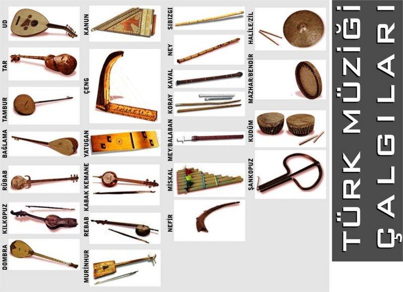 Müzik tarihi - müzik aletleri resimleri