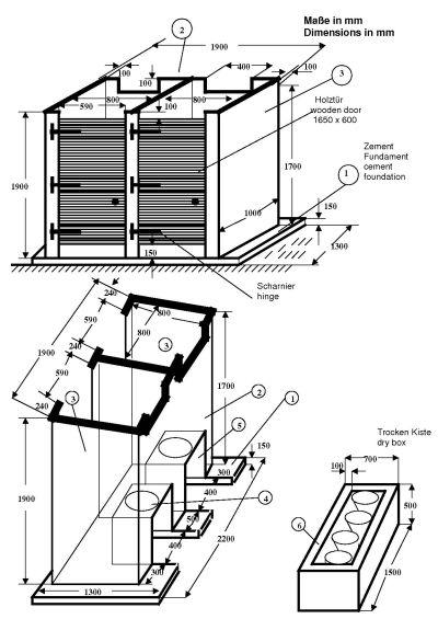not opfer hilfe bona fide e v trockentoiletten f r kenia. Black Bedroom Furniture Sets. Home Design Ideas