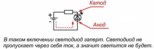 Просмотр изображений по теме: анод катод