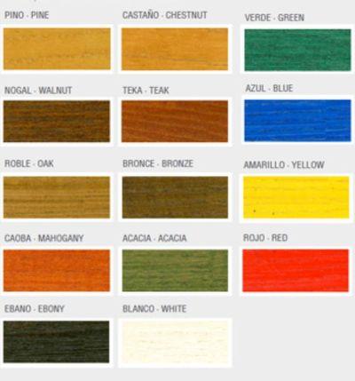 Fabrica de pinturas pinturastauroventaonline lasures - Tipos de barniz para madera exterior ...
