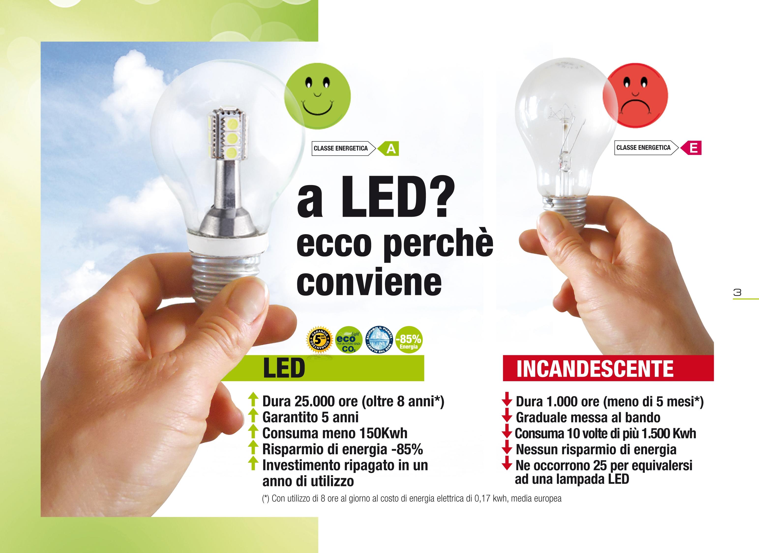 Movimento 5 Stelle   PODENZANO   Energia # Lampade A Led Formato Alogena