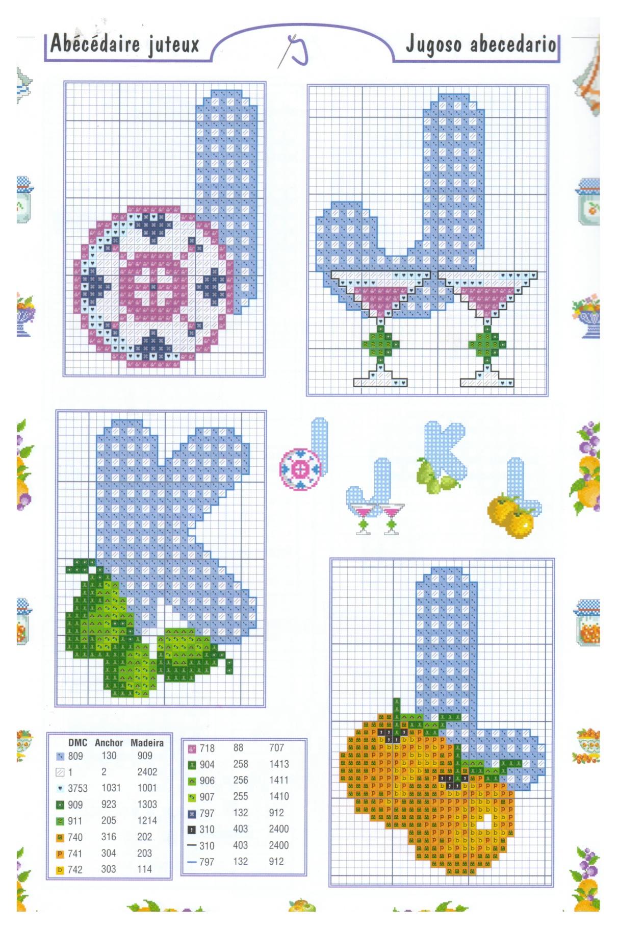 Pin punto cruz abecedario juguetes genuardis portal on - Punto de cruz cocina ...