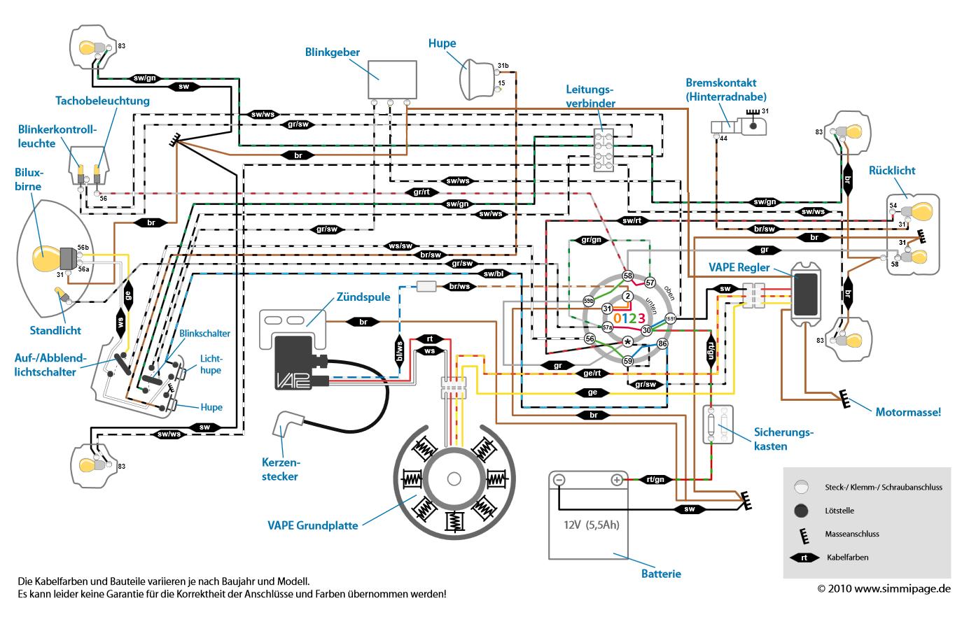 Großzügig Ford 3000 Schaltplan Ideen - Der Schaltplan - triangre.info