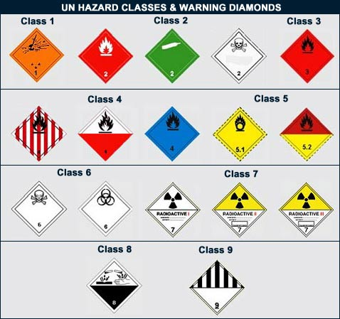 Truck Driver Worldwide Dangerous Goods
